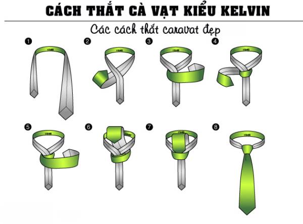 Thắt cà vạt kiểu Kelvin