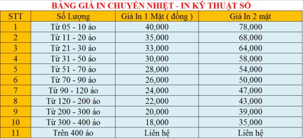 Bảng giá in chuyển nhiệt - in kỹ thuật số